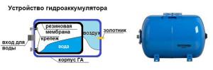 nasosnaja-stancija1