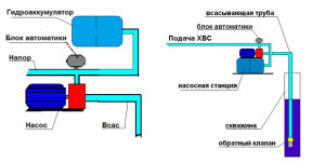 nasosnaja-stancija3